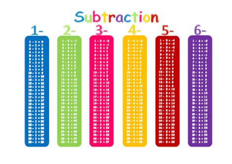 Dividing numbers: intro to long division 4th - YouTube